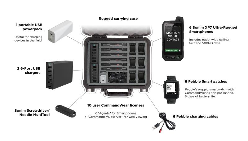CommandWear 6-Pack